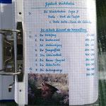 Petra Mettke/Gigabuch Winkelsstein 09/Original 2013/Inhaltsverzeichnis
