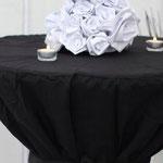 Schwarze Hussen mit weißem Kegel. Wieder in Konzept passend.