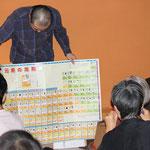 元素記号表をとりだしながら説明する、アムチ小川氏