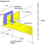Fugenbandsystem-Fertigungsskizze