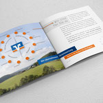 Volksbank Sauerland – Leitbild, Imagebroschüre