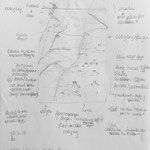 © Die erste Skizze, die erste Ideen