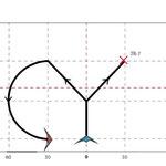 Fig 7: déjà connue puis-qu'issue de l'ancien épisode, la difficulté consiste à pouvoir faire apparaître un angle droit sur la ligne des 40% après le Tricks 7.