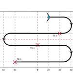 """Fig 2: On continue sur 30% horizontal pour attaquer un """"Lacet"""" de 120% de large. 1er de 30, 2nd de 20 et dernier de 30. Sortie à 10. Le tricks 1 et 3 sont à équidistance du centre où on place le Tricks 2."""