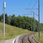 Schweizer-Eisenbahnen - Bahnhof Oppikon