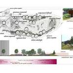 Progetto di massima per un'area verde attrezzata al Campus dell'Università della Basilicata