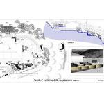 progetto per un giardino privato su più livelli