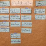 Plakat 3: Architektur
