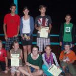 Sieger und Platzierte der Jugend-VM