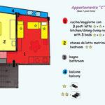 Apartament C