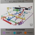 Hermes Ambassador Electric Technischer Ablauf