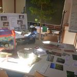 Projekt: Was wächst in meinem Schulranzen