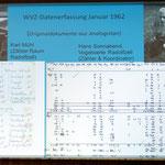 WVZ-Zählbogen aus den Anfängen der Bodensee-Wasservogelzählung