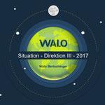 WALO PowerPoint Präsentation