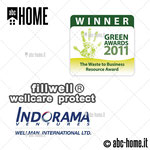 LOGHI WELLCARE PROTECTION