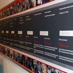 Konzeption und Design Zeittafel, 50 Jahre VW Emden, Landesmuseum