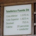 005_Fuente Dé_Il teleferico