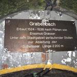 Ciclabile di Mozart - tappa 21 - da Salisburgo a Bad Reichenhall