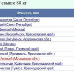 Протокол. Категория Мастера 40-49 лет, св.80 кг