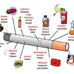 A quoi servent ces produits chimiques contenus dans une cigarette ?