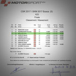 #5 - autobau SKM 2017 Rangliste Finalrennen KZ2, Busca (I), Quelle: motorsport.ch