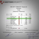 #5 - autobau SKM 2017 Rangliste Finalrennen OK Senior, Busca (I), Quelle: motorsport.ch