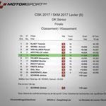 #6 - autobau SKM 2017 Rangliste Finalrennen OK Senior, Levier (F), Quelle: motorsport.ch