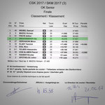 #3 SKM 2017 Rangliste Finalrennen OK Senior, Lignières NE (CH),  Quelle: motorsport.ch