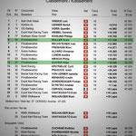 #1 SKM 2017 Rangliste Finalrennen KZ2 in Castelletto di Branduzzo (I), Quelle: motorsport.ch