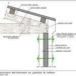 Ristrutturazione di rustici a Mantova