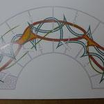 Übergänge Überblick