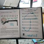 Musiktheorie  spielerisch lernen