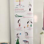 poster per la Divisione della Scuola  - Sezione delle Scuole comunali