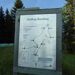 Vorbei an dem Schild, dass eine Wanderchallenge für Kinder bis zur Steyersbergerreith beschreibt