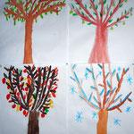 2.Kl. Jahreszeitenbaum