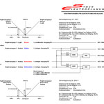 Beschreibung Konfiguration JUMO-Prozessregler