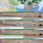procédé de renovation et reparation de canalisation sans casse