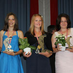Schülerinnen Zählwettspiel: 2. Vierlinger Vanessa, 1. 3DMSC - Danner Martina, 3DMSC - 3. Moschen Katarina, HOECH
