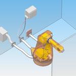 housse de protection ventilé pour robot fanuc hdpr