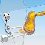 housse de protection pour robot fanuc hdpr robotic cover