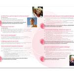 """""""La mammographie de dépistage"""". Dépliant, double page"""