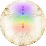 Die 5 Sinne des Menschen und die Energetik