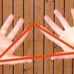 oberes Zuspiel: Haltung der Hände