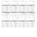 カウチソファーのサイズ・価格表