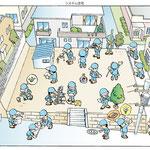 システム住宅