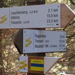 Wanderwegweiser mit Ort und Entfernungsangabe