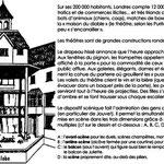 http://www.lyc-levigan.ac-montpellier.fr/doc_pedagogie/espace_eaf/cours/genres/theatre_elisabethain.htm