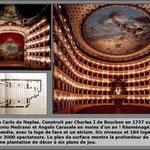 Théâtre San Carlo de Naples
