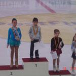 Berner Schülermeisterschaft 2008, 1. Platz