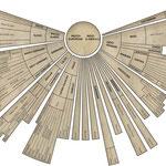 langue indo-européenne (arbre des langues : http://maykan.files.wordpress.com/2011/03/arbre.png, et le site où est résumé tout cela : http://maykan.wordpress.com/tag/indo-europeen/)  les religions et les représentations (icônes orthodoxes par exemple)  le